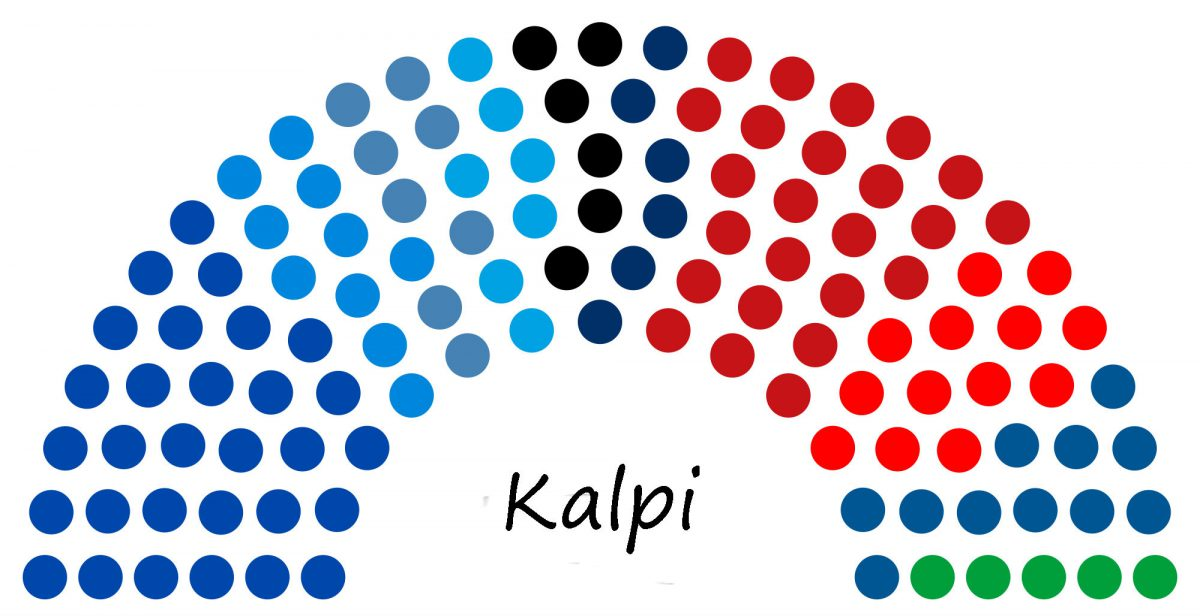 Why Kalpi?