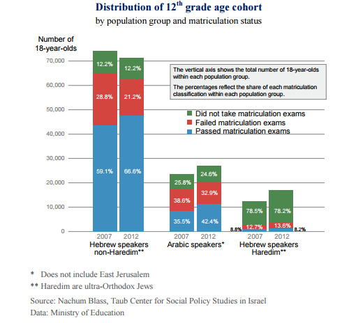 israel-education-7